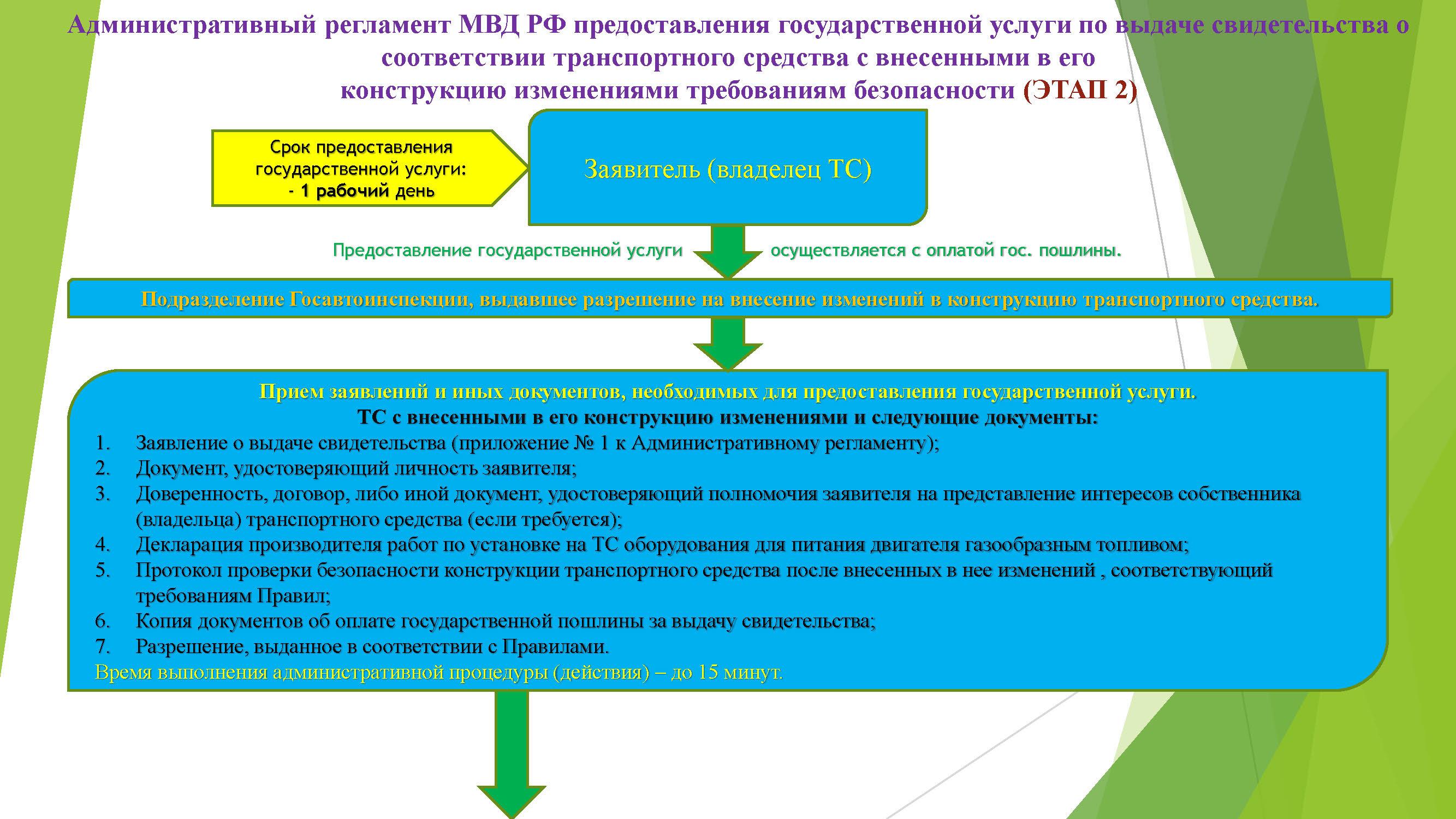 Админ регламент МВД этап 2 получение свидетельства